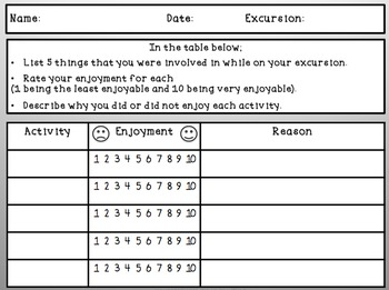 Field Trip, Excursion and Incursion Reflection Sheets