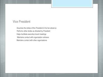 Executive Board Descriptions