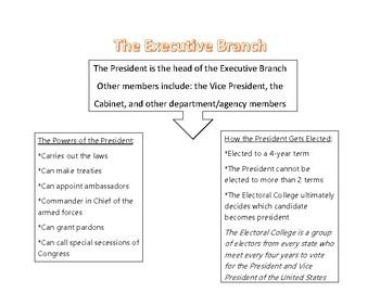 Executive Branch Anchor Chart