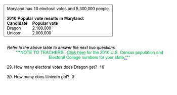 Executive Branch, Electoral College & Primaries: 55 Test Questions & Answers