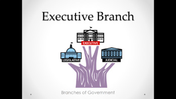 Executive Branch (Lesson Plan, PowerPoint, Activity, and Quiz)
