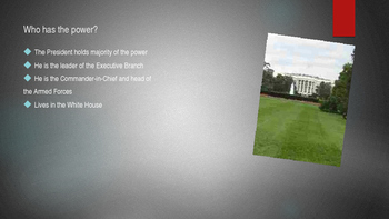 Executive Branch Powerpoint