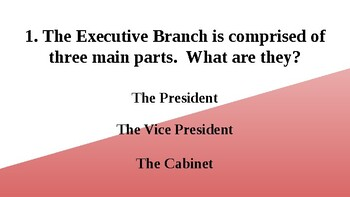 """Executive Branch """"Quick Facts"""" companion powerpoint presentation"""