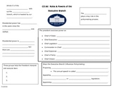 Executive Branch Roles and Powers notes (Virginia Civics S
