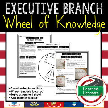 Executive Branch Wheel of Knowledge Interactive Notebook Page (Civics)