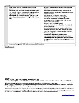 Executive Function (EF) Checklist