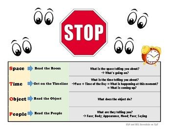 Executive Function (Stop and Read the Room) Poster