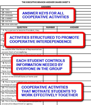 Executive, Legislative, Judicial Bundle: Study Guide/Activity Packs
