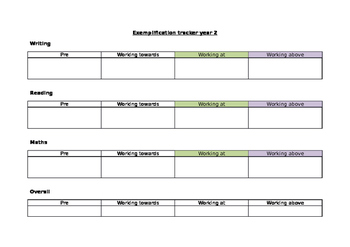 Exemplification tracker for year 2