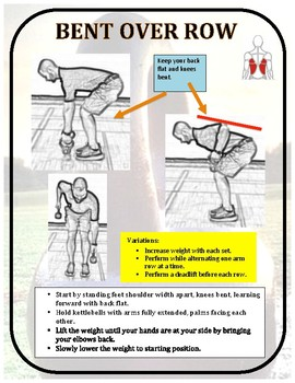 Exercise Task Cards: Double Kettlebell Exercises