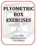 Exercise Task Cards: Plyometric Box