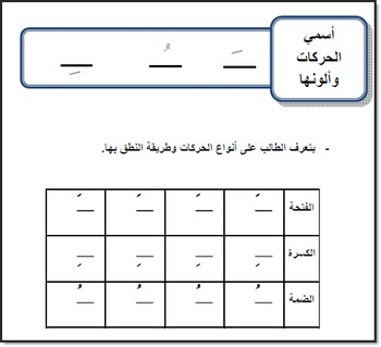 Exercise all Arabic alphabets  three movements