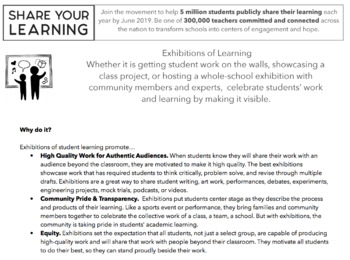 Exhibitions of Student Learning Toolkit