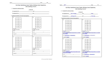 Exit Slip: Identifying Linear Tables, Write Linear Equations, Label y=mx+b  Quiz