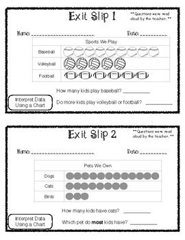 Exit Slips Interpreting Data Using a Chart