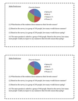 Exit Slips: Probability - 6th Grade Math