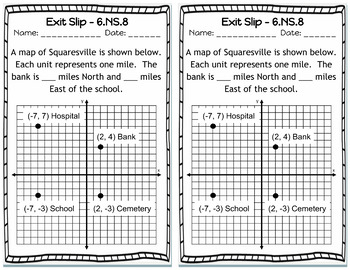 Exit Slips: The Number System Exit Slips, NS, 6th Grade Math