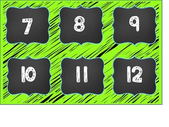 Exit Ticket Bulletin Board Set-Lime Green & Turquoise