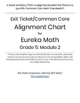 Exit Ticket/Common Core Alignment Chart--Eureka Math Grade 5: Module 2