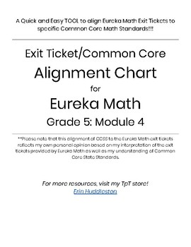 Exit Ticket/Common Core Alignment Chart--Eureka Math Grade 5: Module 4