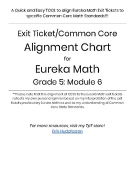 Exit Ticket Common Core Alignment Chart Eureka Math Grade 5 Module 6