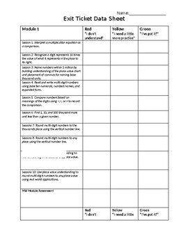 Exit Ticket Data Tracker Module 1-7 Fourth Grade (Engage NY)