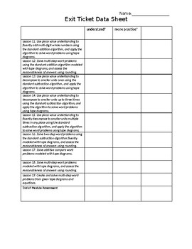 Exit Ticket Data Tracker Module 1 Fourth Grade (Engage NY)