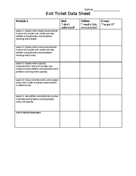 Exit Ticket Data Tracker Module 2 Fourth Grade (Engage NY)