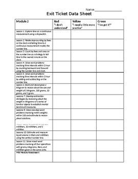 Exit Ticket Data Tracker Module 2 Third Grade (Engage NY)