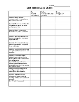 Exit Ticket Data Tracker Module 2 Third Grade (Engage NY)