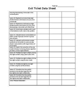 Exit Ticket Data Tracker Module 3 Fourth Grade (Engage NY)