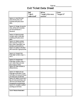 Exit Ticket Data Tracker Module 3 Second Grade (Engage NY)