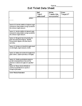 Exit Ticket Data Tracker Module 4 Fourth Grade (Engage NY)