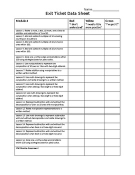 Exit Ticket Data Tracker Module 4 Second Grade (Engage NY)