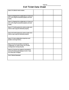 Exit Ticket Data Tracker Module 5 Fourth Grade (Engage NY)