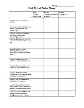 Exit Ticket Data Tracker Module 5 Third Grade (Engage NY)