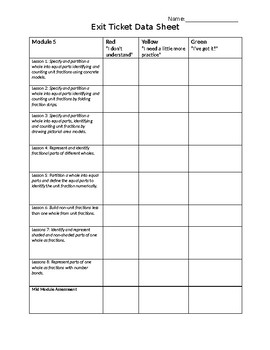 Exit Ticket Data Tracker Module 5 Third Grade (Engage NY)