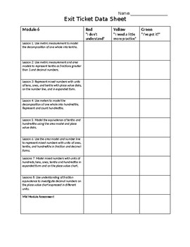 Exit Ticket Data Tracker Module 6 Fourth Grade (Engage NY)