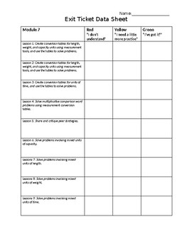 Exit Ticket Data Tracker Module 7 Fourth Grade (Engage NY)