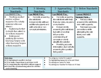 Exit Ticket/Formative Assessment Rubric