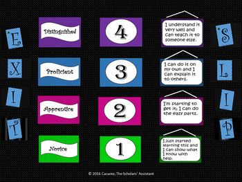 Posters for Self-Assessment