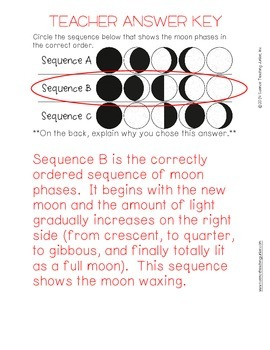 Exit Ticket (Exit Slip)- Moon Phases