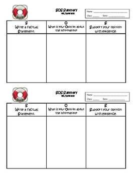 Exit Ticket SOS Summary or Interactive Notebook Output