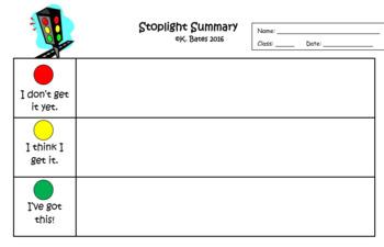 Exit Ticket Summaries! Bundle for Interactive Notebooks 20 Slips!