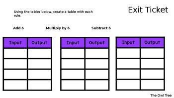 Exit Ticket for Input Output