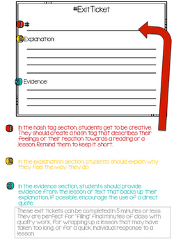 Exit Tickets and Reading Response Card