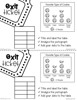 Exit Tickets Graphing for Second Grade