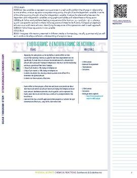 Exothermic & Endothermic - STEM Lesson Plan
