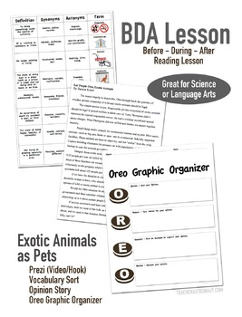 Exotic Animals as Pets BDA Mini Lesson