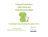 Expand Vocabulary Charts for Second Grade Reading Wonders Unit 1